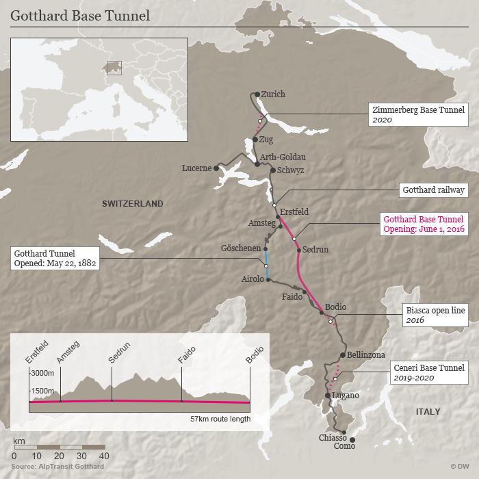 Inf. 93 - Tunel Gotthard
