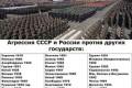 9 mai. Ziua victoriei sovieticilor asupra moldovenilor