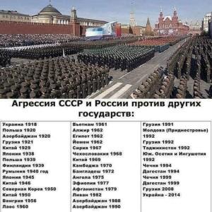 27 - Agresiunile-armate-ale-Rusiei-URSS