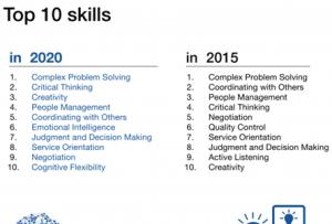 2018.02.01 - Educatie skills