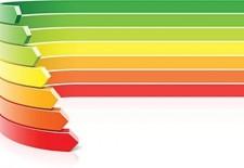 EXCLUSIV. Apelurile privind finanțările nerambursabile în domeniul eficienței energetice ar putea fi prelungite până la mijlocul anului 2019