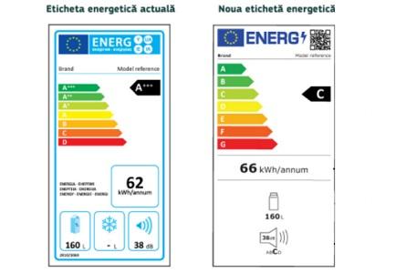 Noi etichete energetice UE pentru frigidere, mașini de spălat și televizoare